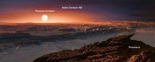 Ανακαλύφθηκε κατοικήσιμος πλανήτης »κοντά» στη Γη