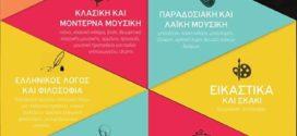 Εργαστήρι Καλλιτεχνικής Παιδείας: Έναρξη μαθημάτων 3 Οκτωβρίου